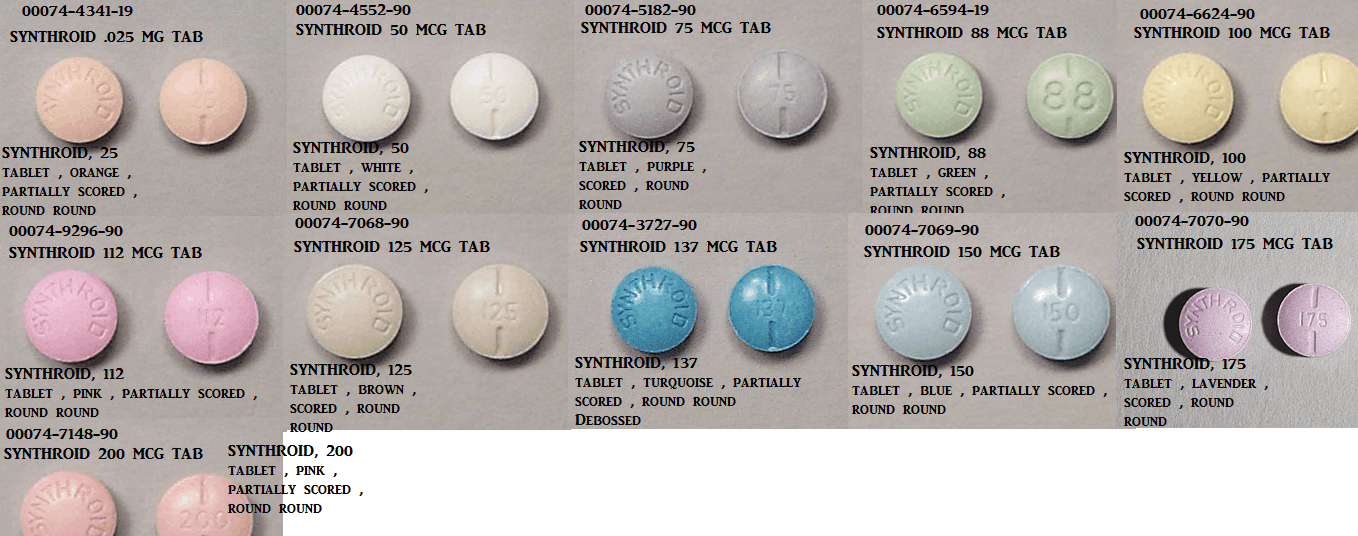 phentermine diet pills dosages of synthroid